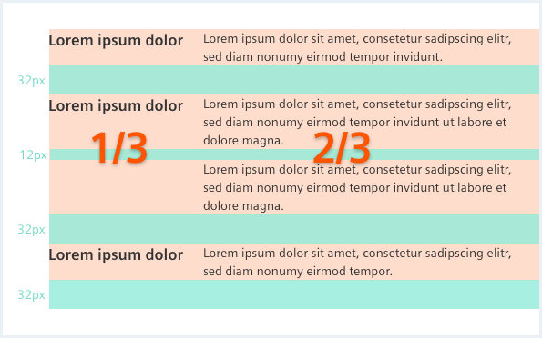 typography-style-spacing-definition-list-inline